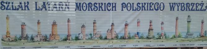 Leuchttürme in Polen