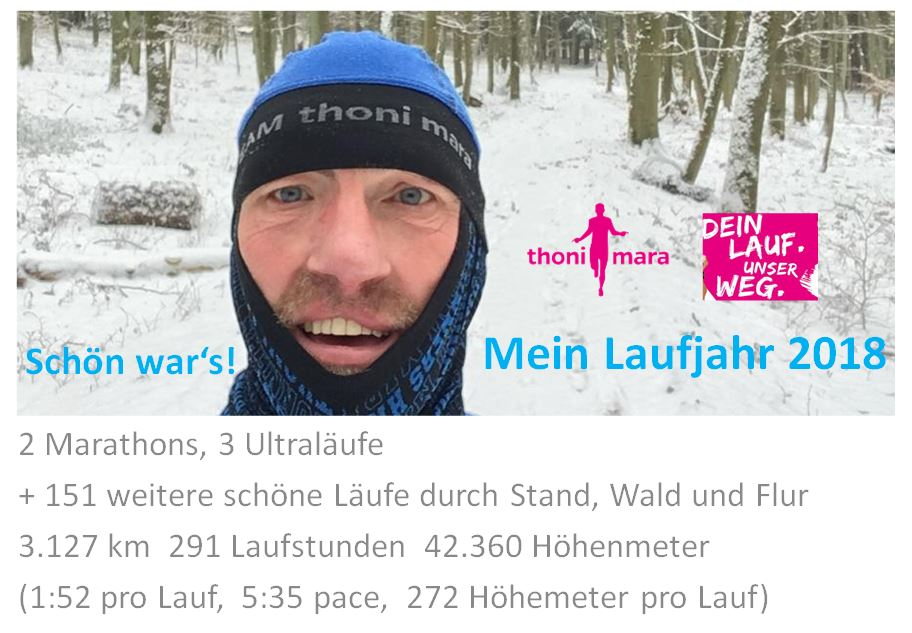 Guido-Lange-Mein-Laufjahr-2018